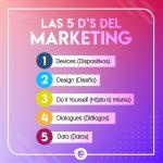 Las 5D's del Marketing