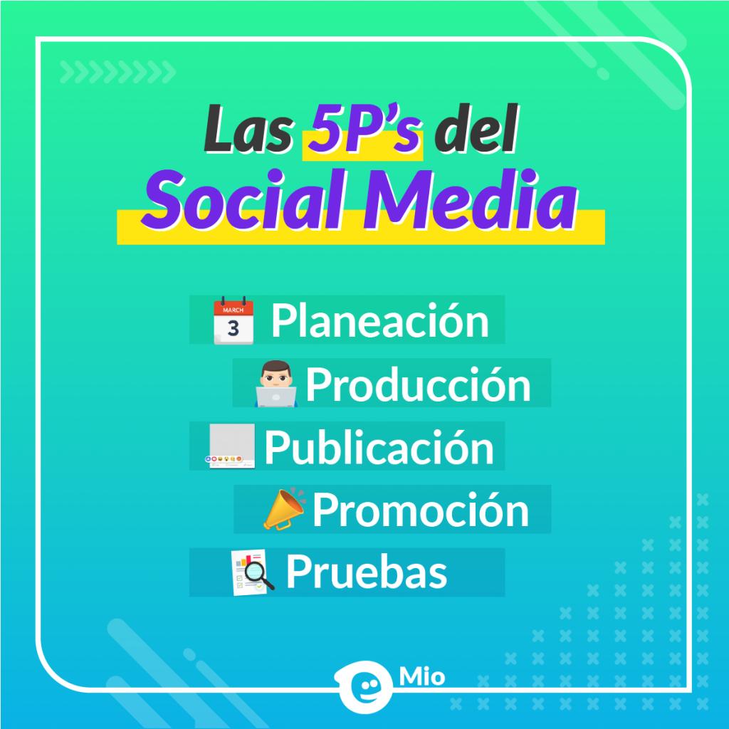 Social media en Mio digital