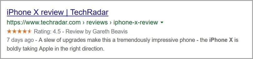 Coincidencia entre el URL y el título de la página.