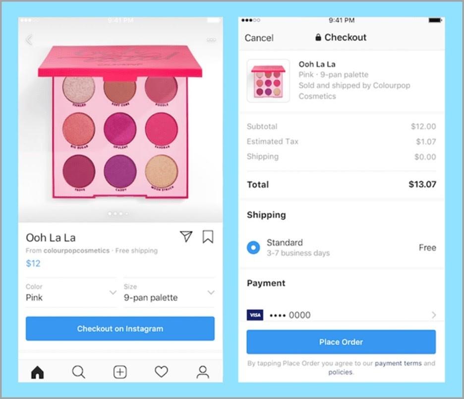 Comercio electrónico en las redes sociales