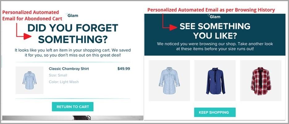 Personalizar correos electrónicos para generar ventas
